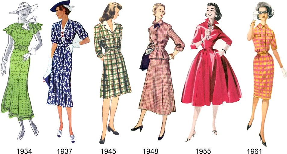 Image result for vintage clothing